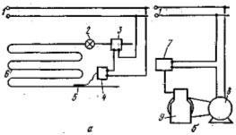 cikl-podderzhanija-nizkogo-davlenija-v-kartere-kompressora